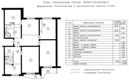 Дизайн интерьеров маленьких квартир - Сам себе интерьер