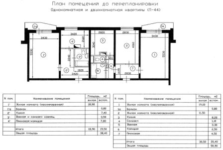 Эконом ремонт квартир в Нижнем Новгороде, экономный
