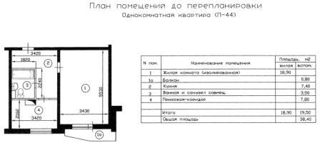 план квартиры до и после перепланировки - Маленькие