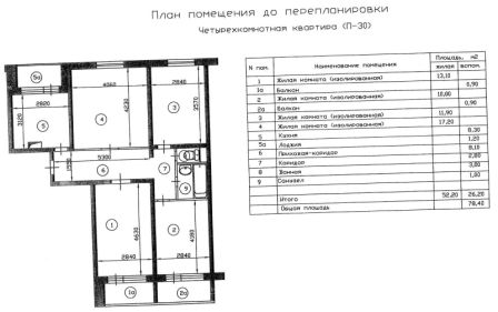 AUTORIA – Квадроцикли бу в Україні: купити вживаний