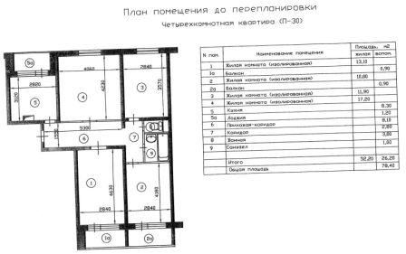 WIX landing page — пример сайт по ремонту квартир