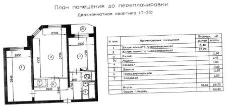 Перепланировка однокомнатной квартиры (74 фото): как