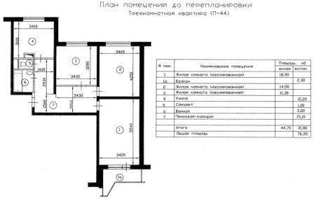 квартиры П-44т