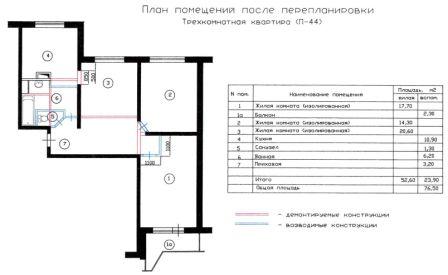Перепланировка квартир п-44: планировка квартир в домах сери.