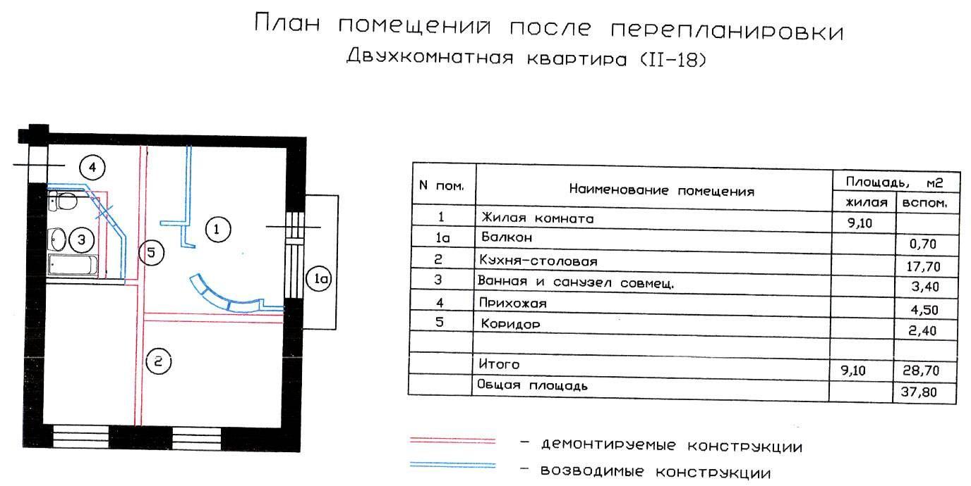 II-18 перепланировка квартир в Москве